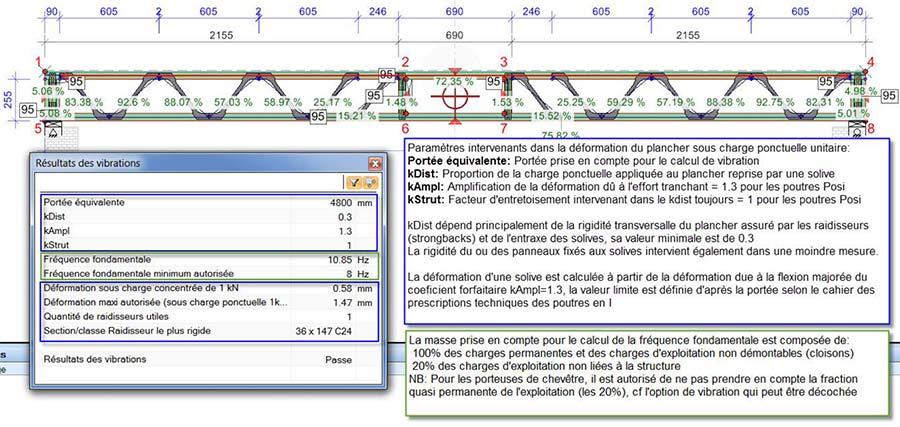 11-verification-Poutre-ajouree-surelevation-plancher in Poutres-V